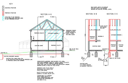 Flat Roof Planning Permission Flat Roof To Pitched Roof